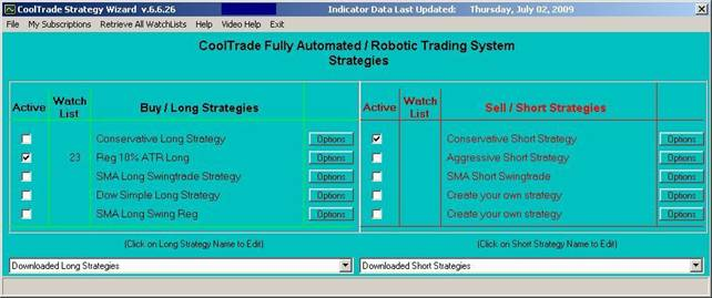 Backtesting of trading strategies nse
